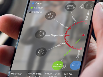 iPark inbox list business airlines travel flights app design ux ui app