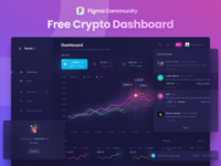 Figma Community - Free Dark Crypto Dashboard app finance stocks bitcoin graph chart analysis stats crm saas ui crypto dark dashboard