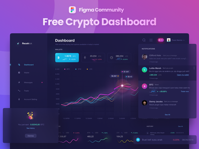 Figma Community - Free Dark Crypto Dashboard app finance stocks bitcoin graph chart analysis stats crm saas ui crypto dark dashboard