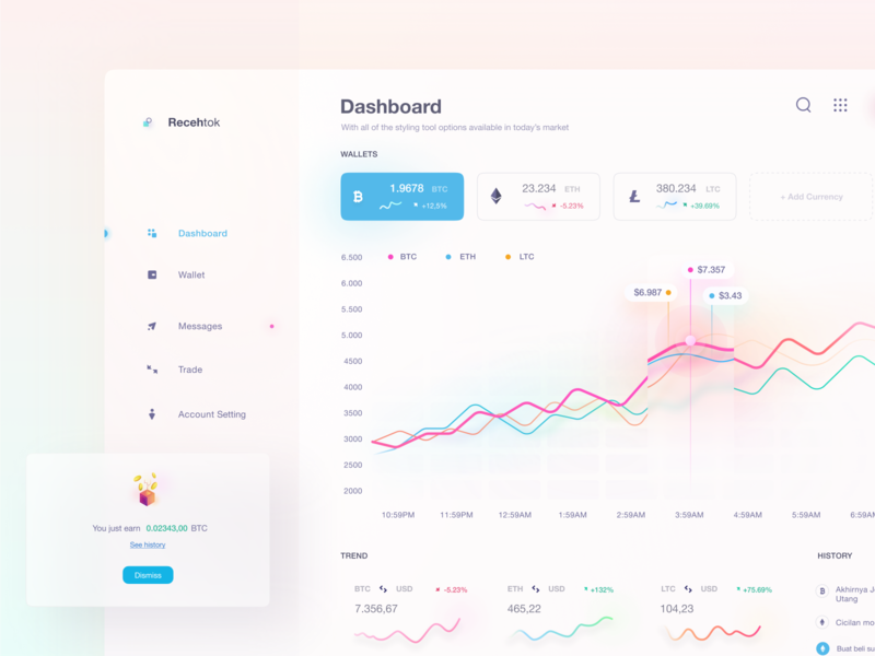 Figma Community - Free Light Crypto Dashboard app desktop software chart graph analysis stock statistic saas stats ui light financial finance currency cyrpto crm dashboard