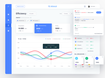 Joule Efficiency Dashboard Screen minimal financial graph finance app management bill elegant diagram chart stats dashboard electricity