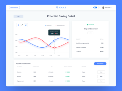 Joule Dashboard Potential Saving Detail