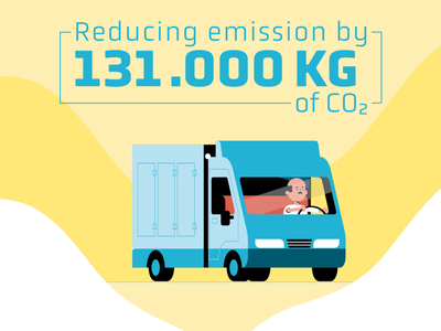 Food Union || Case study panicstudio piggy bank saving driver character graphic delivery shipping truck car case study sales info statistics data infographic denmark norway scandinavia nordic