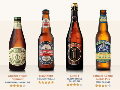 No beers were drank during the making of this design beer community profile cheers rating