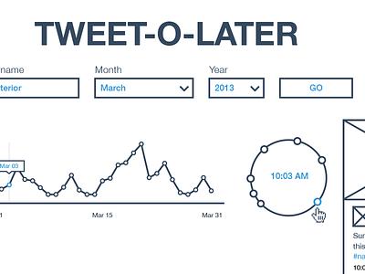 Tweet-O-Later: Wireframe data twitter timeline graphs visualization tweet wireframe