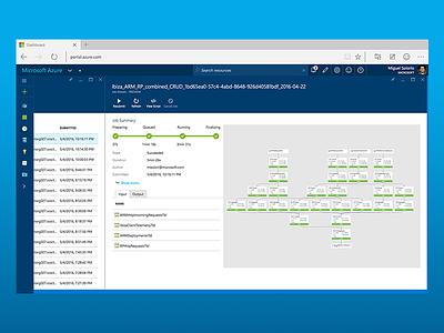 Azure Data Lake - Job Details data lake big data azure