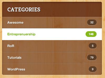 Categories wordpress widget categories count