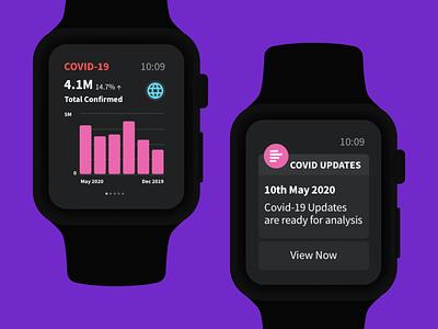 COVID 19 Updates - Apple Watch UI Design statistics notification updates minimal design covid ui watch