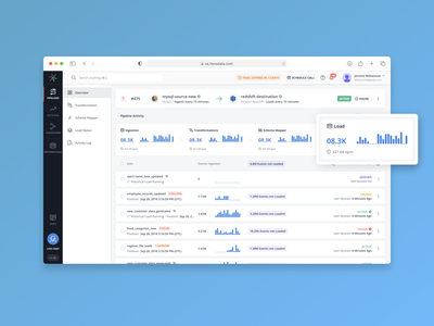 Start moving your data from any source into your warehouse graph web app integrations data pipeline dashboard saas clean
