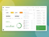 Billing App - Dashboard Design