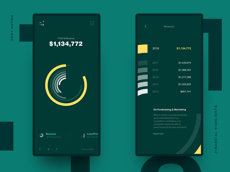 Revenue - Financial Report piechart table report highlight chart concept data design financial graph layout mobile rising sun uidesign visual website welcome app