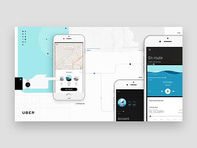 Uber App Redesign - Moodboard redesign uber app visual design moodboard