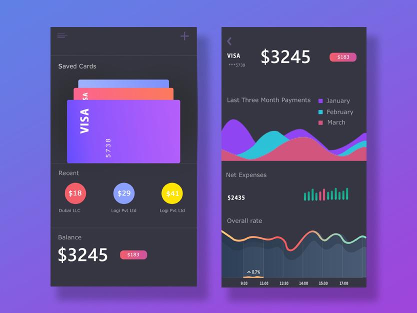Banking App mobile design blue ux design uxdesign modern uiux mobile app banking finance