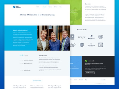 Spider Strategies About Page landing page business website about timeline history blocks company story