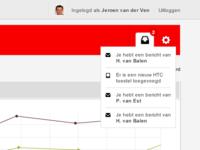 Vodafone Dashboard