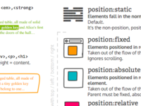 CSS Positioning Cheat Sheet