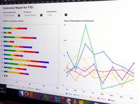 Dashboard Data and Chart Visuals