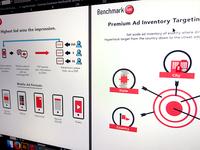 Benchmark AdX Illustrations & Diagrams