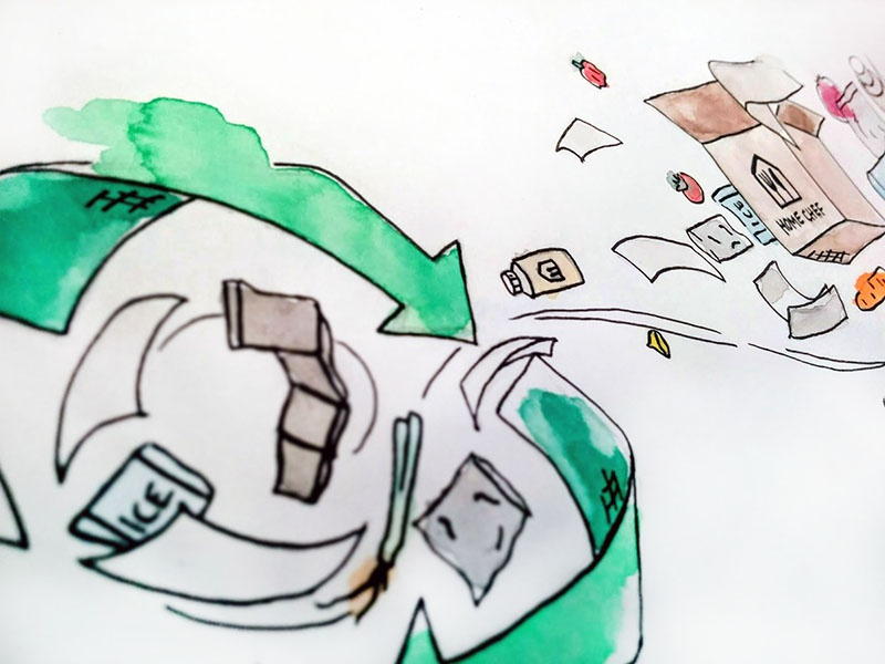 Sustainability Throughout art drawing pen and ink home chef watercolor packaging illustration food green recycle