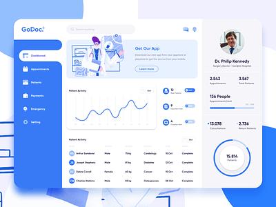 GoDoc.  Dashboard dashboard doctor health app health care medicine medical mobile ecommerce website service design illustration