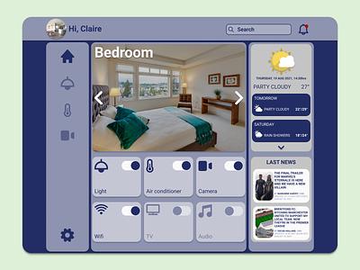 #DailyUI - Home Monitoring Dashboard - Daily UI 021 daily ui dailyui ui design ui graphic design figma diseñouxui diseñoui diseño gráfico diseño design