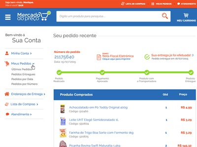Order Details flat admin panel order products price e-commerce