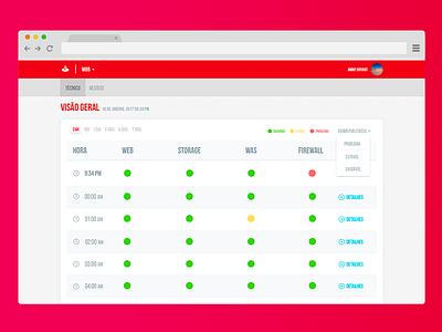 Concept Dashboard {WIP} monitor dash monitoring servers flat dashboard