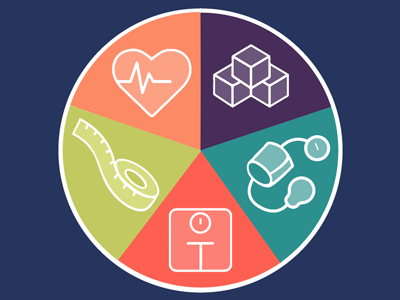 Health Numbers medical blog health icon