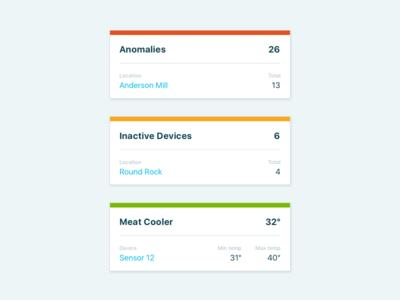Dashboard Alerts cards status bar alerts dashboard