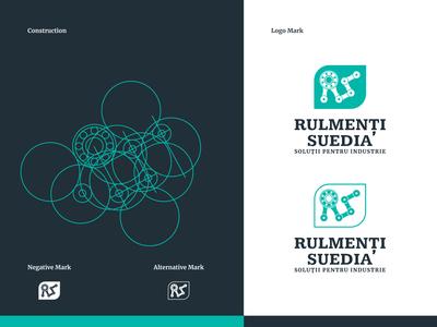 Rulmenti Suedia - RS Bearing logo