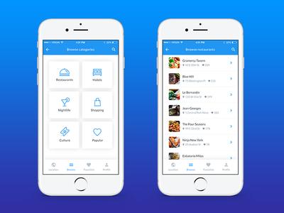 Ctyguide Mobile App Template