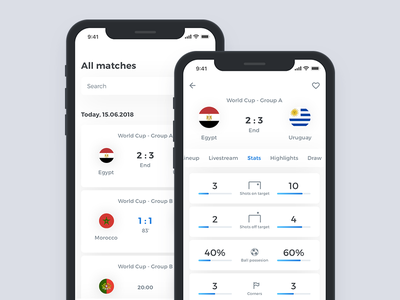 World Cup 2018 Livescores football livescore simple clean light app mobile ux ui