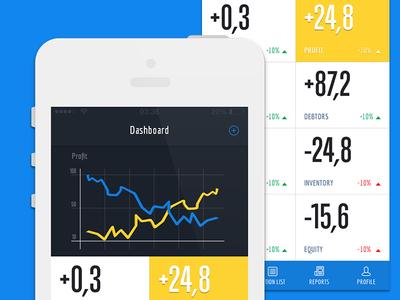Dashboard app finance colorsmood mobileapplication inspiration ui leaddesign dashboard