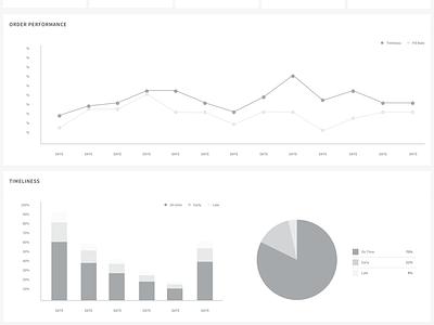 Analytics Wireframes line bar pie trends analysis visualization data vis wireframes analytics