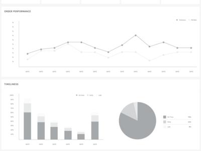 Analytics Wireframes