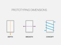 Prototype Dimensions