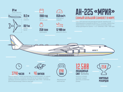 Infographics about the plane AN-225