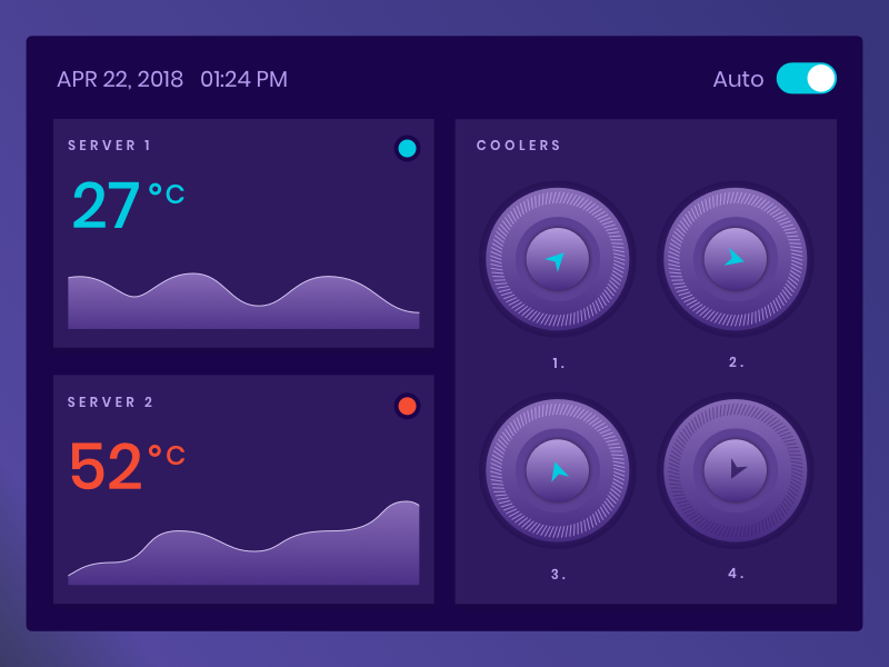 Server Room Temperature Monitor dark ui dark interface monitor server temperature ui dashboard