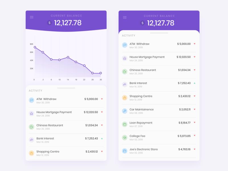 Income & Expenses Tracking - UI ui challenge analytics chart dailyui line chart finance tracking app money bank expense income ux chart ui