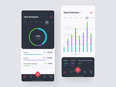 Dashboard iOS freebies freebie clean ux ui dashboard l mobile minima chart statistic ios design cards app design app
