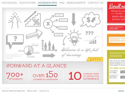 Iforwardhomepage webpage illustration
