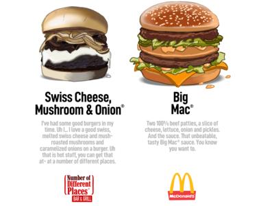 Choose Your Burger krustykrab culvers swiss mushroom mcdonalds bigmac ipad procreate americafirst burger