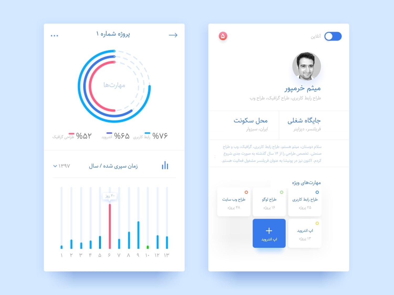 Freelancer App UI Design (Persian Lang.) design meemslide pptx powerpoint freelancer user inteface ui app