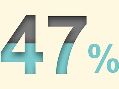 Percentage Level blue grey percentage number design graphic design visual design