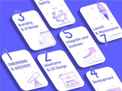 Work Process wireframe branding discovery number shape blue icons process work design ux ui