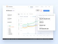 👉🏻 Coinmarketcap - redesign