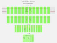 Responsive grid views