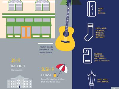 Historic Salisbury pt. 2 viewbook guitar icons north carolina illustration vector