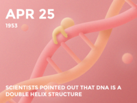 #Daily DNA