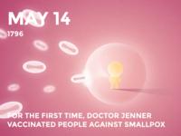 #Daily Smallpox